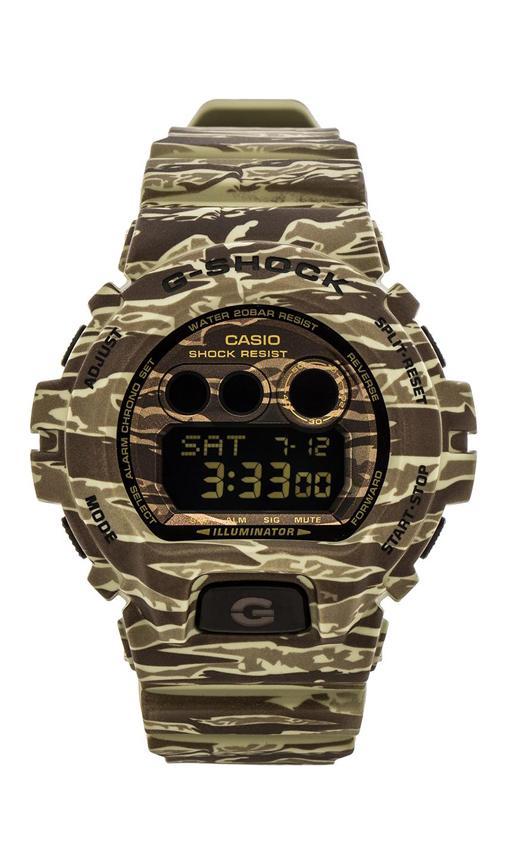 GDX-6900CM